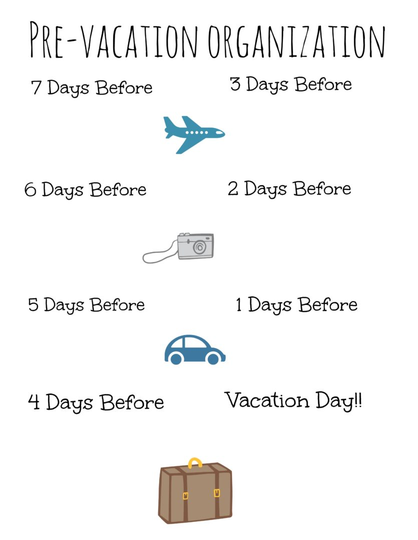 Packing for Vacation Without Losing Your Mind | AlwaysMovingMommy.com | With a little planning, packing for your vacation can go smoothly.